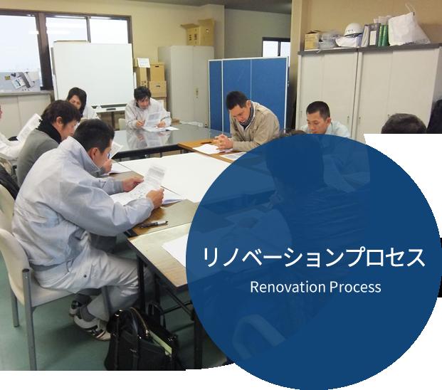 リノベーションプロセス